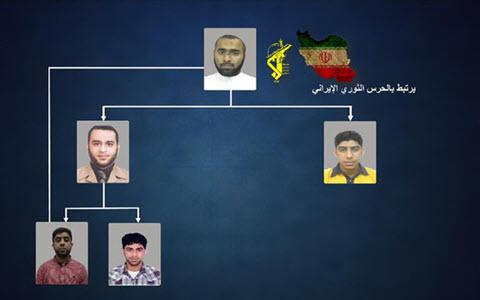 ifmat - Iran regime backed cell in Bahrain is identified by authorities